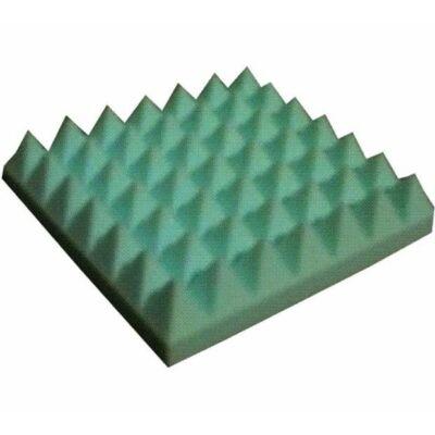 Perimed 932 típusú antidecubitus matrac 70 kg felett