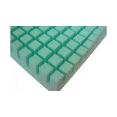 Perimed 931 típusú antidecubitus matrac 70 kg alatt