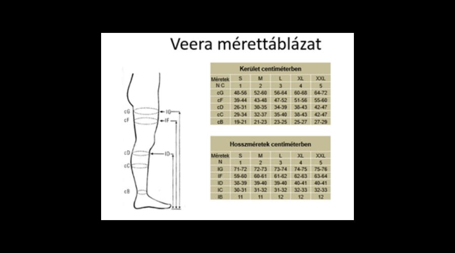 Veera kompressziós térdharisnya 70 DEN Fekete 1-2 - Kompressziós ... 83cc090404